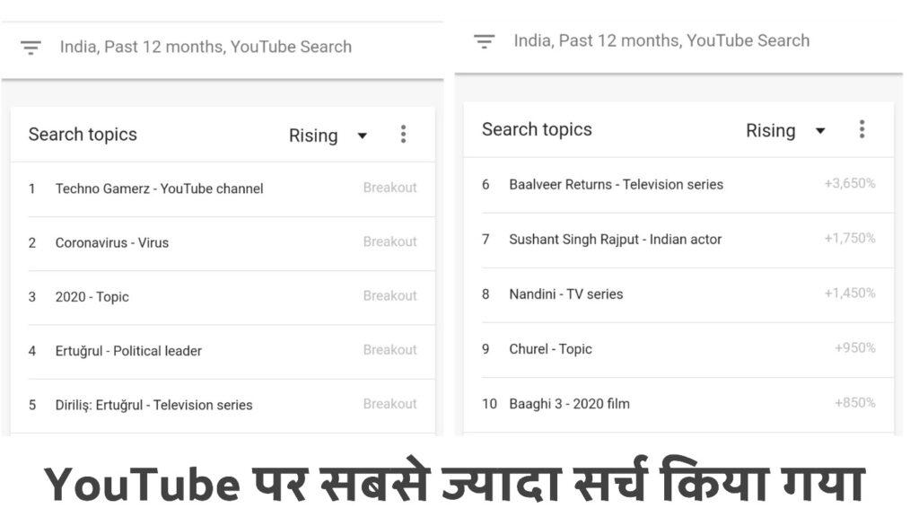 2020 में Youtube पर सबसे ज्यादा क्या सर्च किया – What is most searched on youtube?